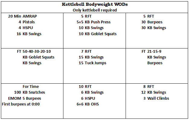 This is how PDF with Kettlebell WODs look like
